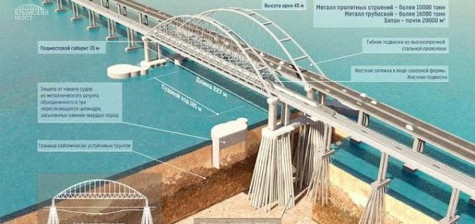 Развалится мост – развалится и Россия