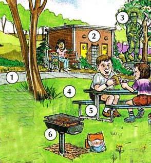 Materi 'Things in the Park' beserta Contoh Kalimat dan Soal Latihannya