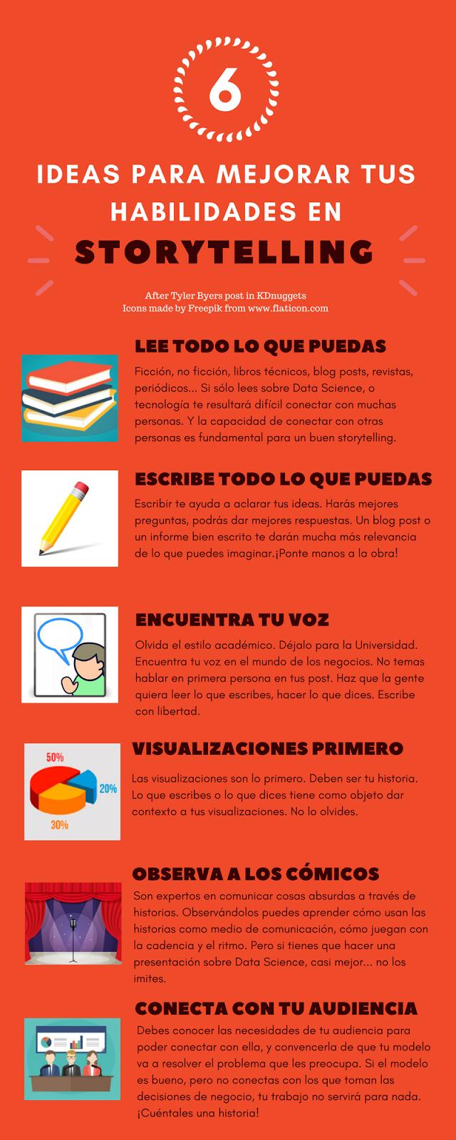 Infografía (elaboración propia).