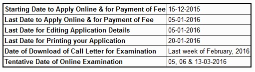 LIC AAO 2016 Notification,Exam Pattern,Apply Online,Bond,Fee,Selection Process,Posts--700