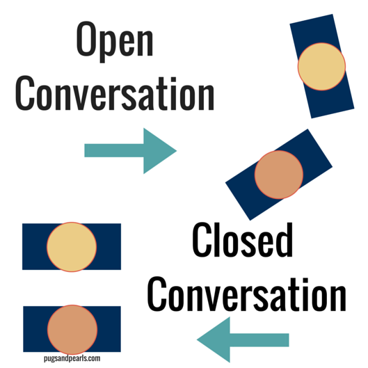 The Art of Open & Closed Conversations