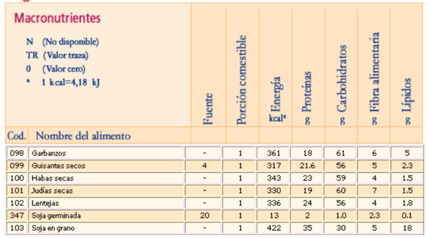 acido urico cansancio tratamiento medico para acido urico alto el bicarbonato sodico es bueno para el acido urico