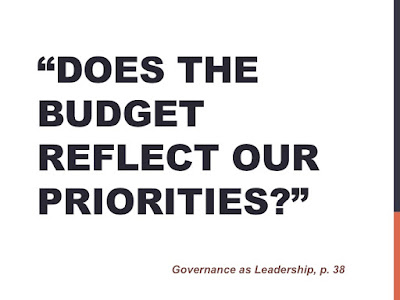 Inquiring nonprofit boards: Does our budget reflect our organizational priorities?