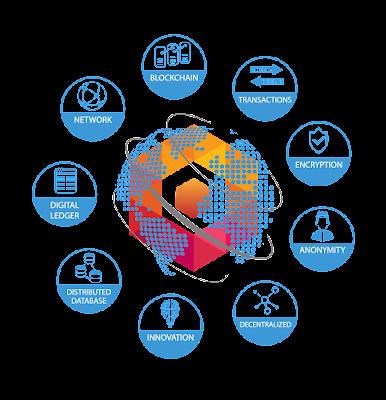 Dự án đầu tư BITSERIAL - lending lãi suất  như BITCONNECT