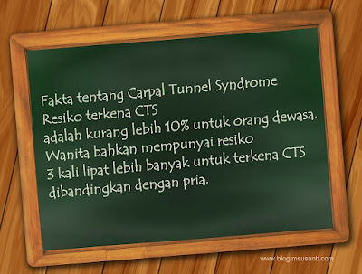 Fakta carpal tunnel syndrome