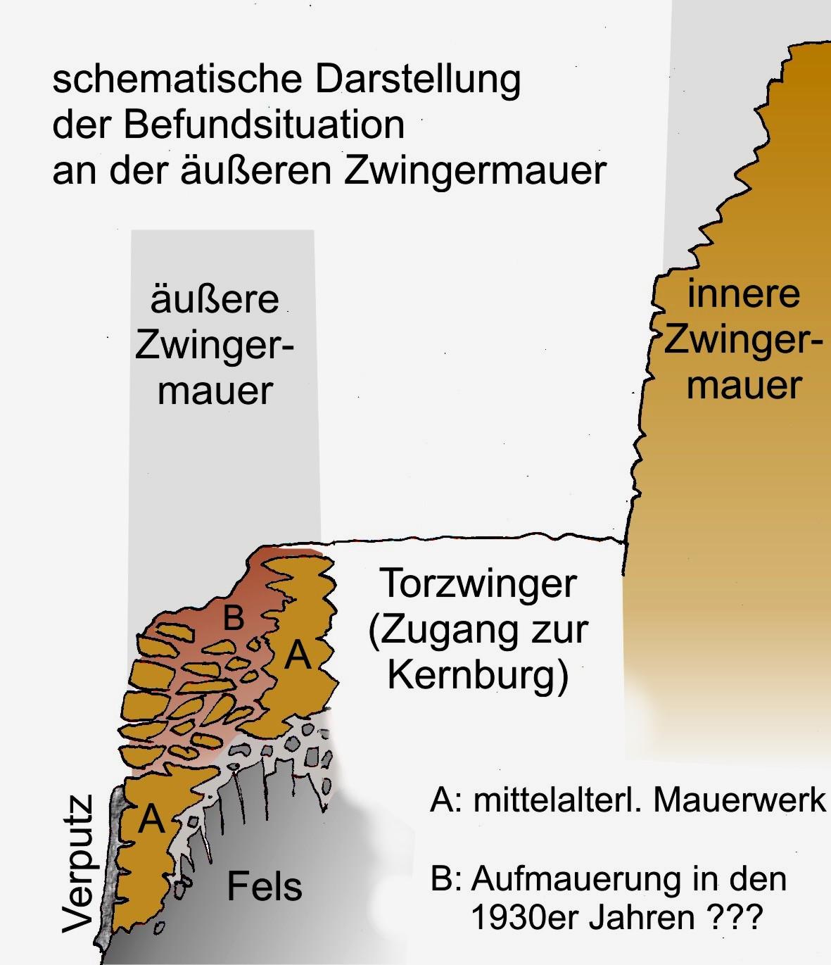 Niedlich 12v Führte Schaltplan Zeitgenössisch - Der Schaltplan ...
