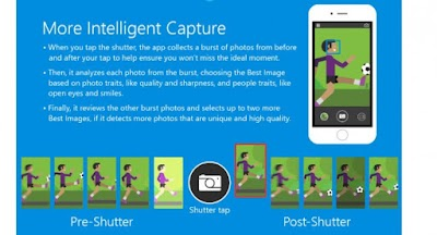 Microsoft Pix Usa Inteligencia Artificial Para Tomar Mejores Retratos