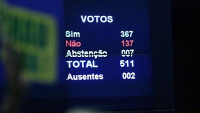Placar da autorização de impeachment da presidente Dilma Rousseff na Câmara dos Deputados. Sim: 367; não 137; abstenção: 007; total: 511; ausentes: 002
