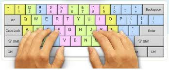 typing with 10 fingers
