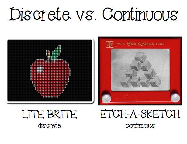 math by tori discrete vs continuous poster