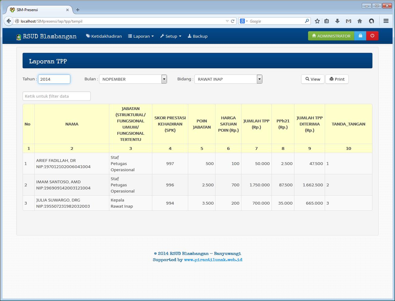 Software Aplikasi Presensi Karyawan Erwin Corporation Blog