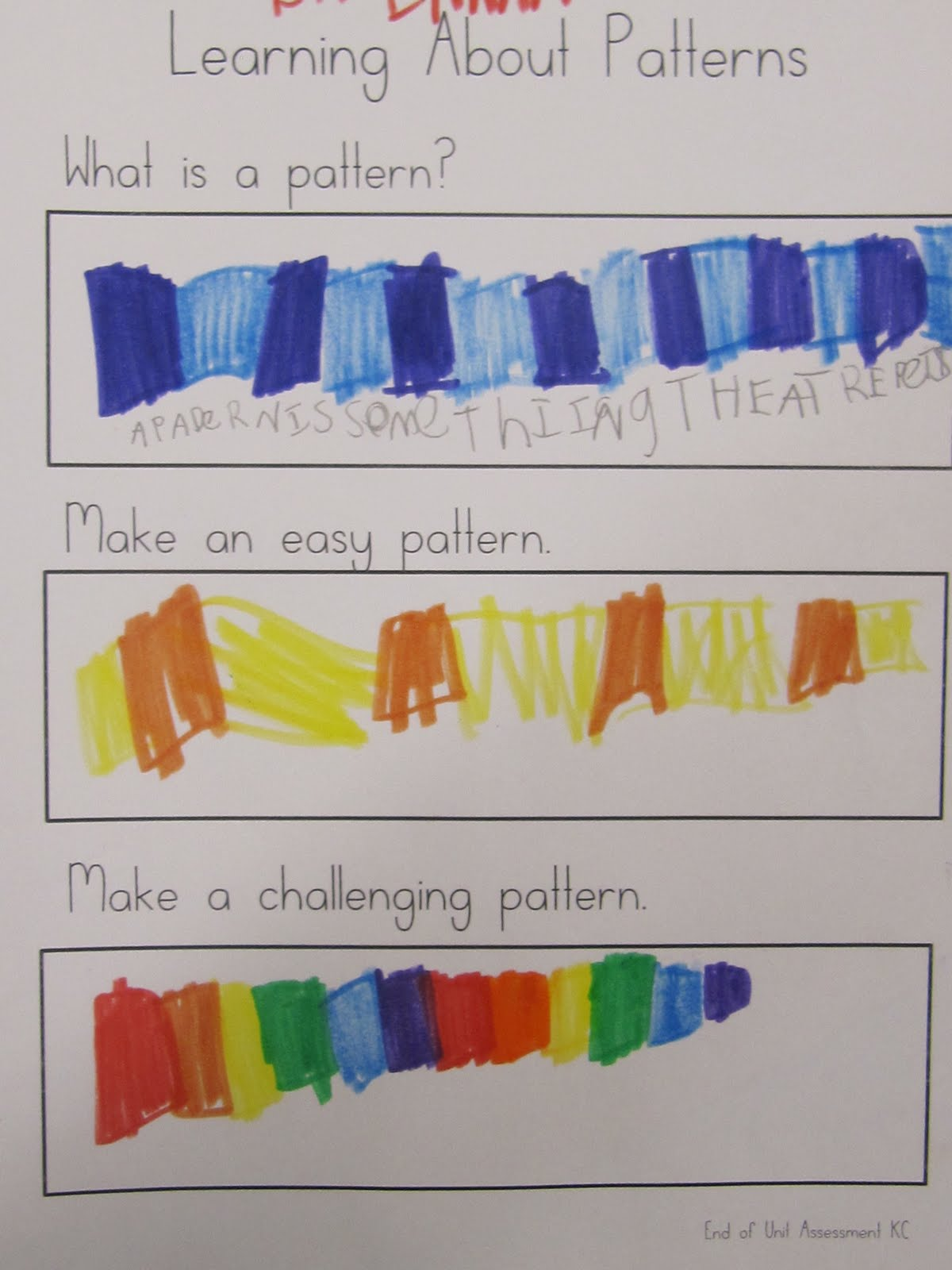 Joyful Learning In Kc Patterns Problems