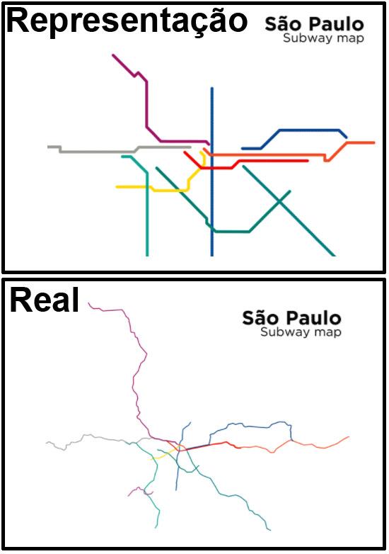 Mapas de Metros do mundo - Sao Paulo