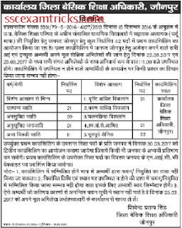 UP Urdu Jaunpur Counselling schedule