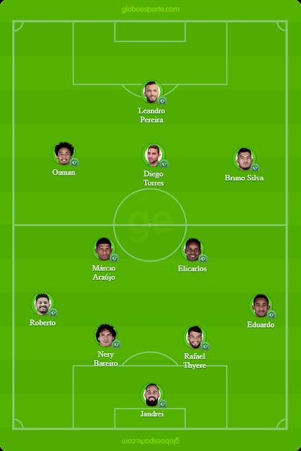 Escalação Chapecoense x Palmeiras 02/09/2018