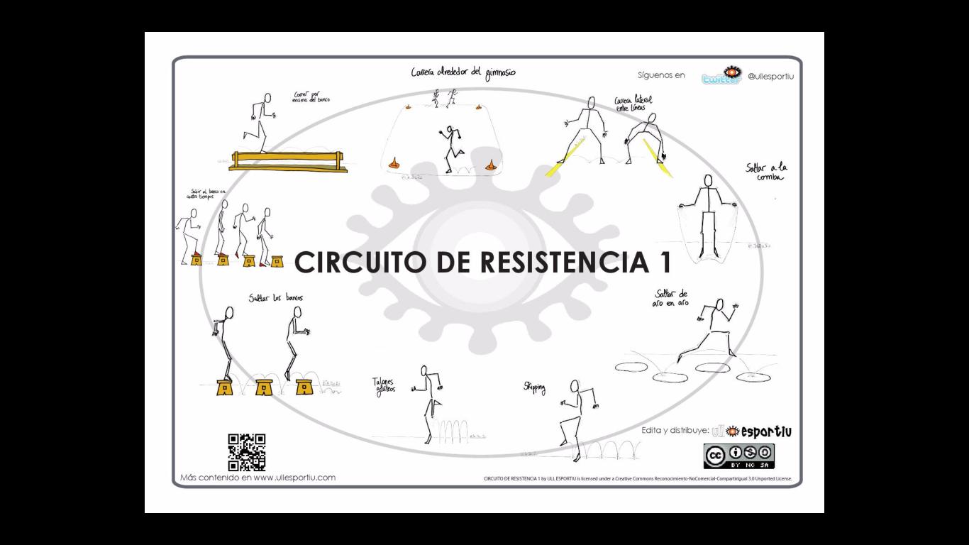 Circuito Fuerza Resistencia : EducaciÓn fÍsica ies baleares