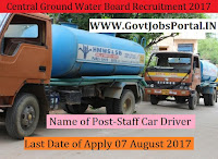 Central Ground Water Board Recruitment 2017– Staff Car Driver
