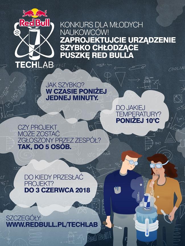 Red Bull Tech Lab - infografika