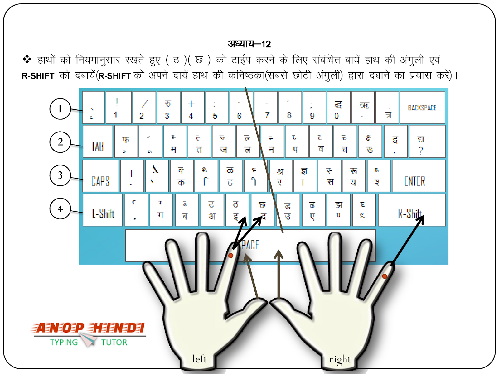 Learn Hindi Typing Easily Step By Step Anop Hindi Typing Tutor