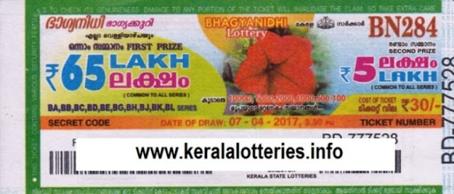 Kerala lottery result live of Bhagyanidhi (BN-187) on  08 May 2015