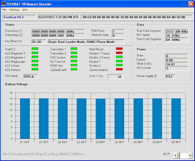 GO-32 TechSat 9k6 FSK Telemetry 06:15 UTC