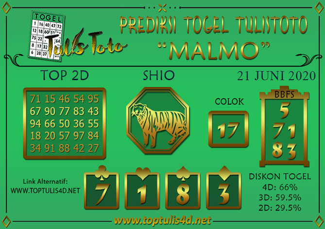Prediksi Togel MALMO TULISTOTO 21 JUNI 2020