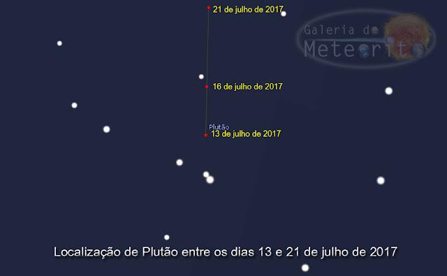 Carta celeste - Plutão - julho de 2017