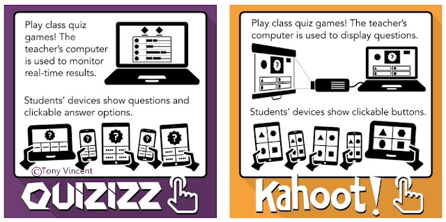 Quizizz and Kahoot - Tony Vincent