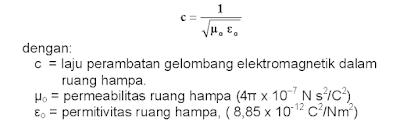 Persamaan Kecepatan Gelombang Elektromagnetik