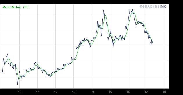 ec8bdb5bae Piazza Affari ha chiuso in rialzo accelerando nel pomeriggio dopo la  partenza di Wall Street. L'indice Ftse Mib ha guadagnato lo 0,57% a 19.371  punti, ...