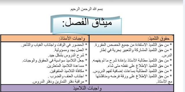 نماذج للنظام الداخلي للقسم أو ميثاق القسم أو قانون القسم بالعربية والفرنسية