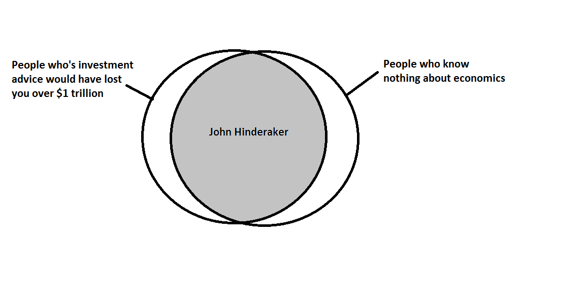 The Bonddad Blog: John Hinderaker's Economic Incompetence