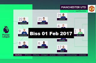 Biss Key 1 February 2017