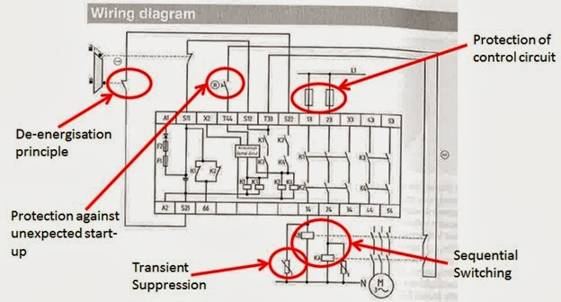 wiring diagram safety nhp blog think safety, talk safety what are basic safety principles for