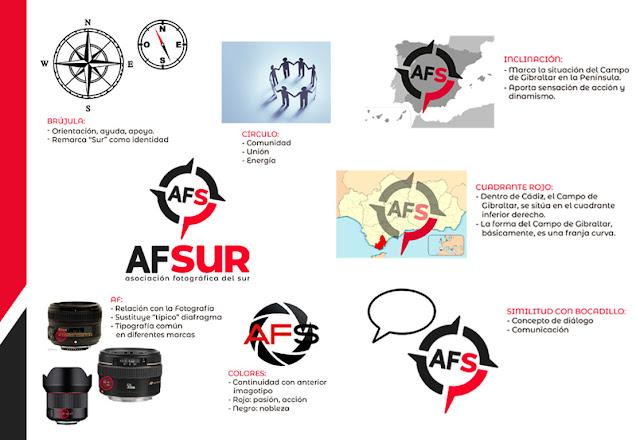 construcción logotipo AFSUR