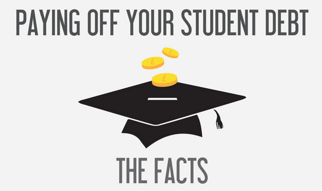 Paying of your Student Debt The Facts