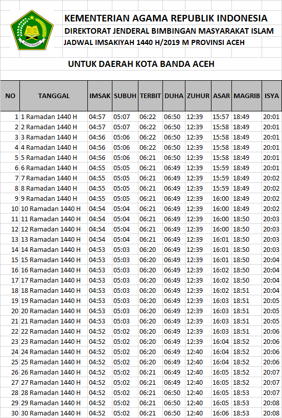 Jadwal Sholat dan Imsakiyah Banda Aceh-Ramadhan 2019-Waktu Maghrib, Waktu Imsak, dan Waktu Shubuh di Wilayah Kota Banda Aceh dan Sekitarnya-Bulan Puasa 2019-1440 Hijriyah.