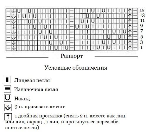 Letnii ajurnii top svyazannii spicami so shemoi uzora i opisaniem vyazaniya