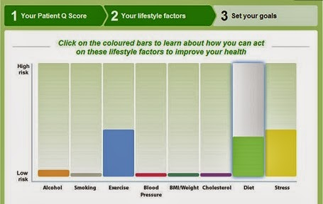 myhealth tool lifestyle bar chart