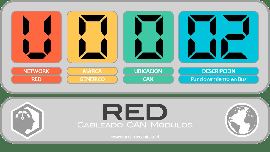 CODIGOS DE FALLA (U0000-U00FF) RED | OBD2 | DTC