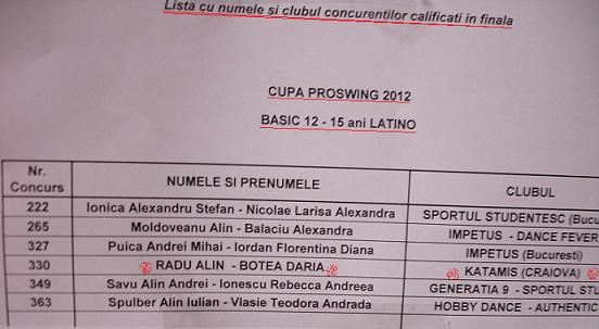 Finala Open Basic Latino 12-15 ani