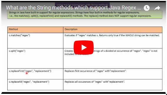 java regex string matches