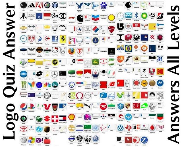 Brand Logos Quiz Answers Level