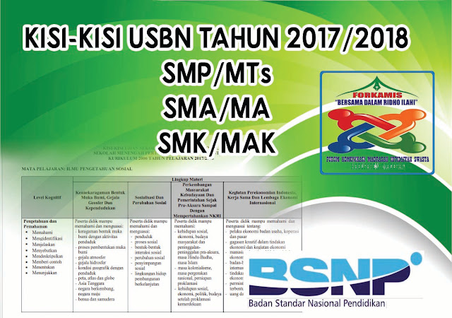 Download Kisi-Kisi USBN Tahun 2017/2018