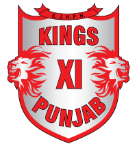 Kings XI Punjab Team 2016 IPL, Full Squad of KXIP IPL 2016