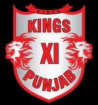 Kings XI Punjab Team 2016 IPL, Full Squad of KXIP IPL 2016