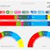 SWEDEN, February 2017. Ipsos poll