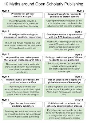 Diez mitos en torno a las publicaciones académicas abiertas.