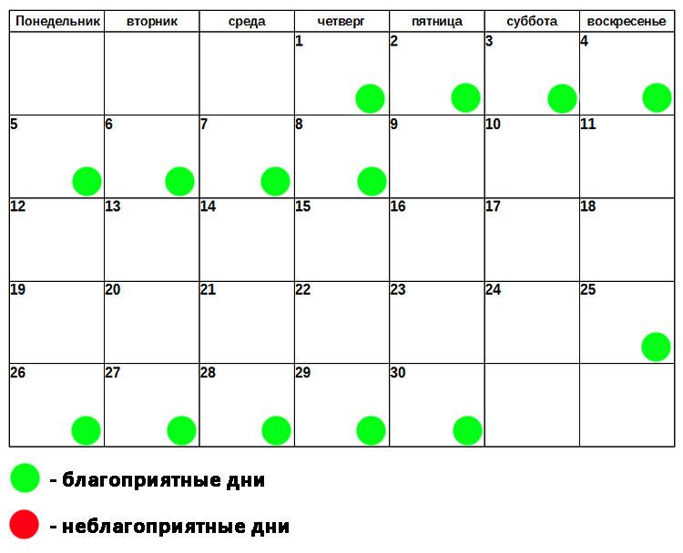Маски по лунному календарю июнь 2017