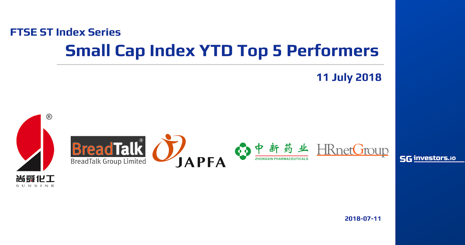 FTSE ST Small Cap Index's 5 Best-Performing Constituents Avg 36% YTD